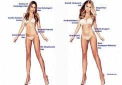 Kako savršeno tijelo vide žene, a kako muškarci